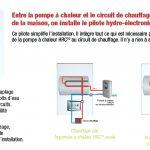 Cout installation pompe a chaleur