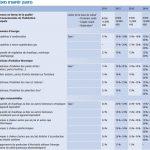 Pompe a chaleur credit impot 2015
