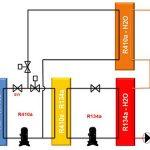 Chaudiere mixte gaz pompe a chaleur