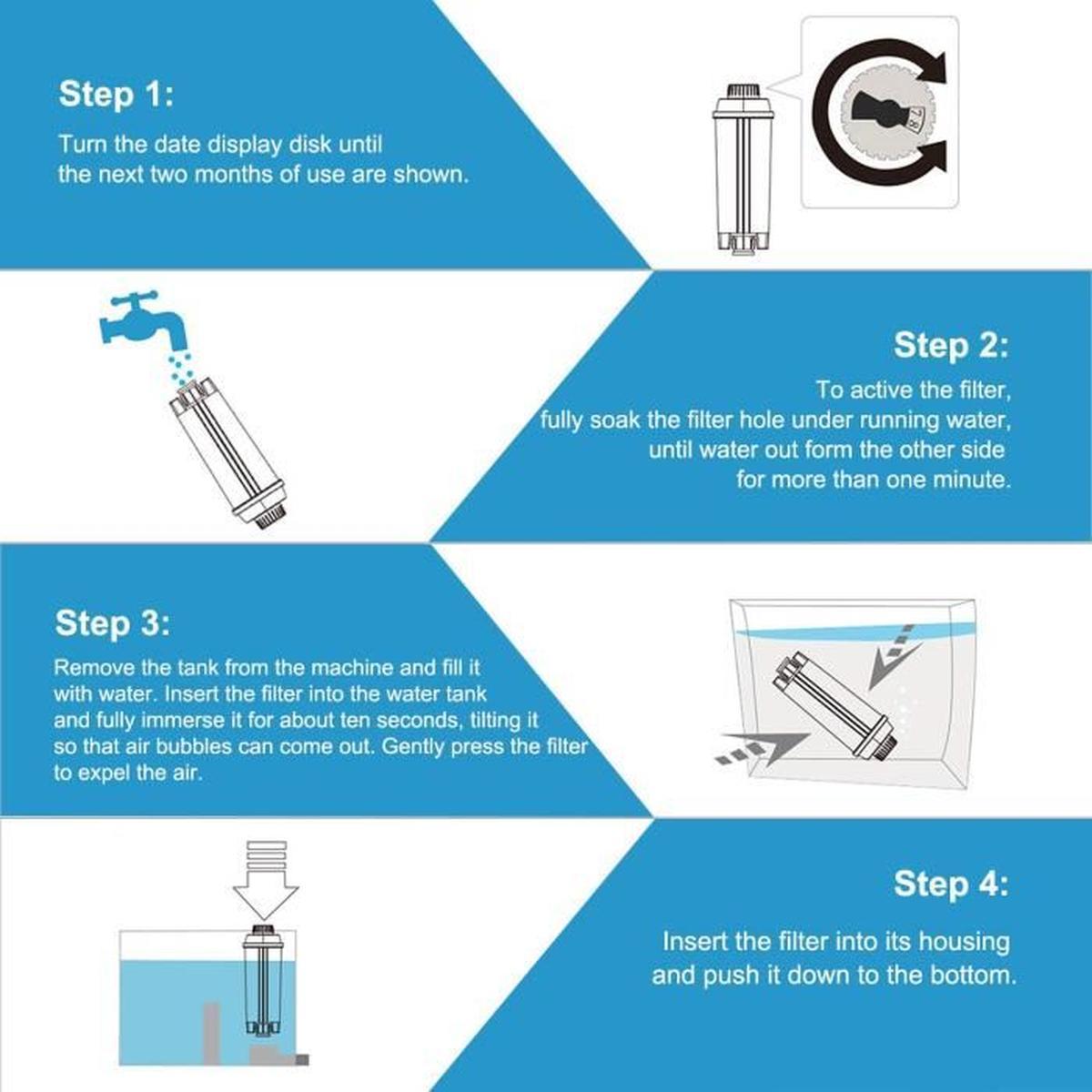 Pompe à chaleur eau eau delonghi