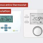 Panne thermostat pompe a chaleur