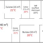 Comparer pompe a chaleur et poele a granule