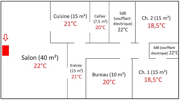 Poele à granulés ou pompe à chaleur air air
