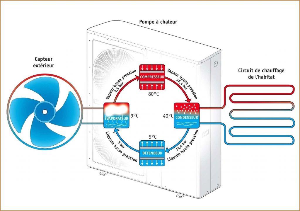 Calcul puissance pompe a chaleur air eau