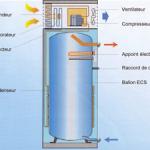 Baisse de pression pompe a chaleur atlantic