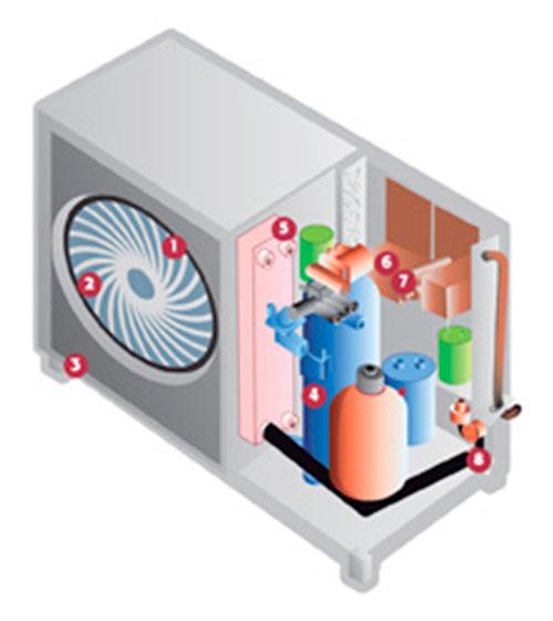 Tarif entretien pompe a chaleur atlantic