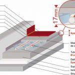 Plancher chauffant pompe a chaleur renovation