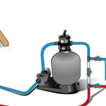Installation de pompe a chaleur piscine
