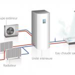 Pompe a chaleur air eau chauffage et climatisation