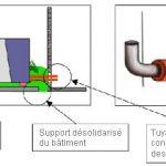 Extraction pompe à chaleur
