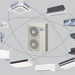 Installer pompe à chaleur air/air