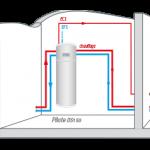Pompe à chaleur à compression électrique triple service