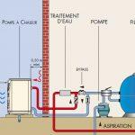 Pompe a chaleur piscine fabricant