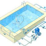 Schema de principe pompe a chaleur piscine