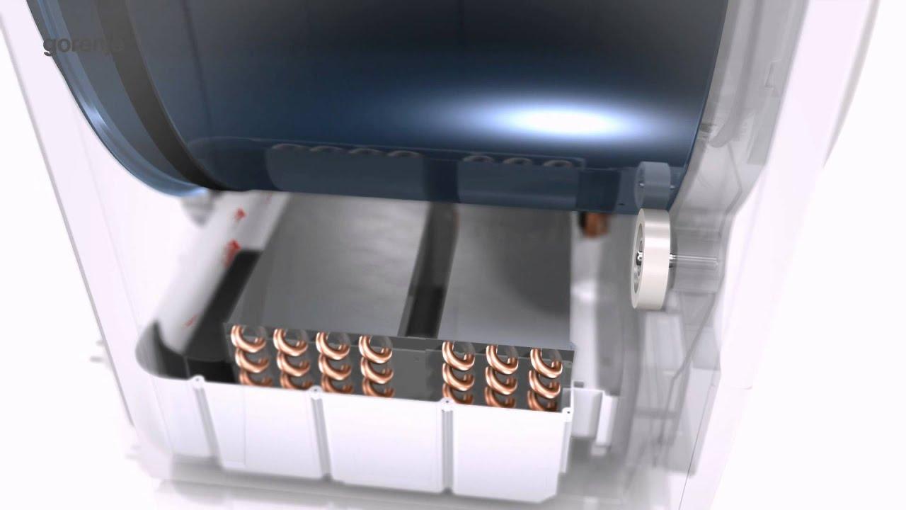 Systeme pompe a chaleur seche linge