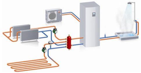 Entretien pompe à chaleur eau eau