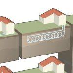 Pompe à chaleur géothermie verticale