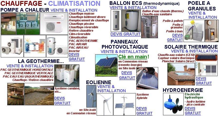 Pompe a chaleur air eau energie renouvelable