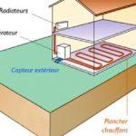 Radiateur pour chauffage pompe a chaleur