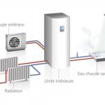 Pompe à chaleur chauffage et eau chaude sanitaire
