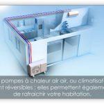 Climatisation pompe a chaleur air air