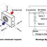Dimension pompe à chaleur air air