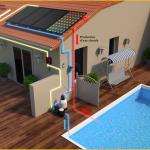 Panneau solaire avec pompe a chaleur