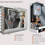 Chauffage centrale pompe a chaleur