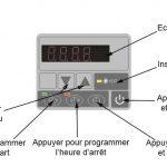 Pompe a chaleur haute temperature avis