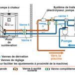 Pompe à chaleur technibel phr/phrt probleme sur reservoir liquide refrigerant