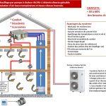 Cout installation pompe à chaleur air air