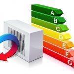 Aides financières installation pompe à chaleur