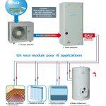 Pompe a chaleur air air chauffage central
