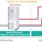 Cout installation pompe a chaleur air eau