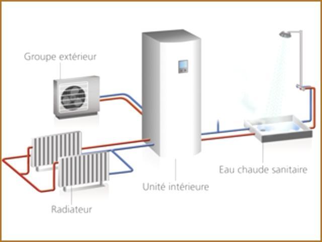 Prix chaudiere gaz et pompe a chaleur