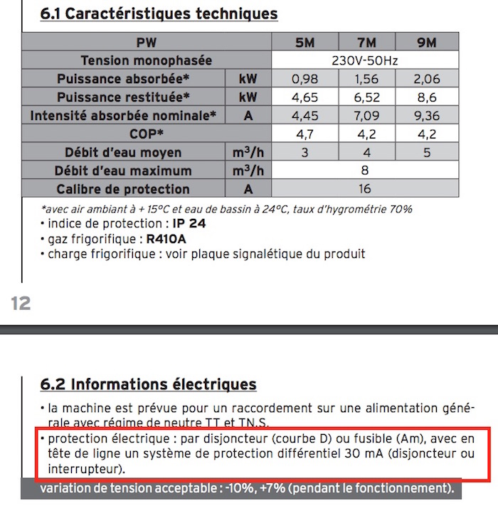 Tableau electrique pour pompe a chaleur