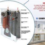 Chaudiere electrique ou pompe à chaleur