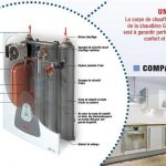 Pompe à chaleur ou chaudière électrique