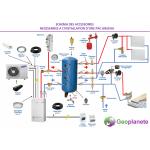 Schéma hydraulique pompe à chaleur
