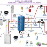 Branchement thermostat pompe a chaleur