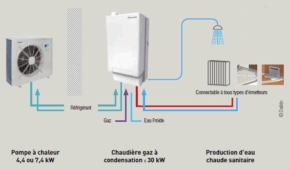 Schéma installation pompe à chaleur air eau