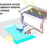 Pompe à chaleur solaire pour piscine