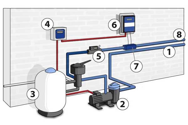 Schema montage pompe a chaleur piscine