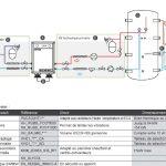 Pompe à chaleur aérothermique haute température