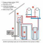 Principe de la pompe a chaleur air eau