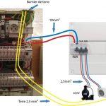 Section cable pompe a chaleur piscine