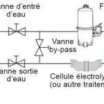 Protection électrique pompe à chaleur piscine