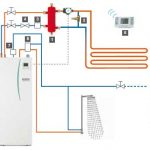 Conseil installation pompe a chaleur