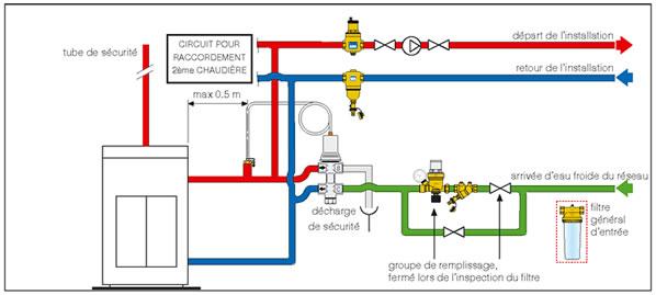 Soupape de sécurité pompe a chaleur