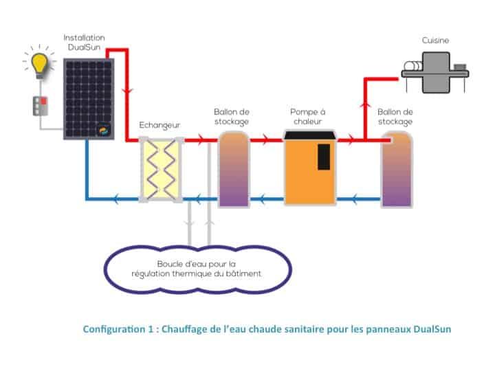 Panneau solaire thermique couplé à une pompe a chaleur